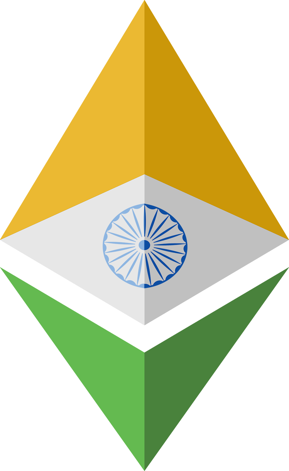 IND | Gandhiji.io